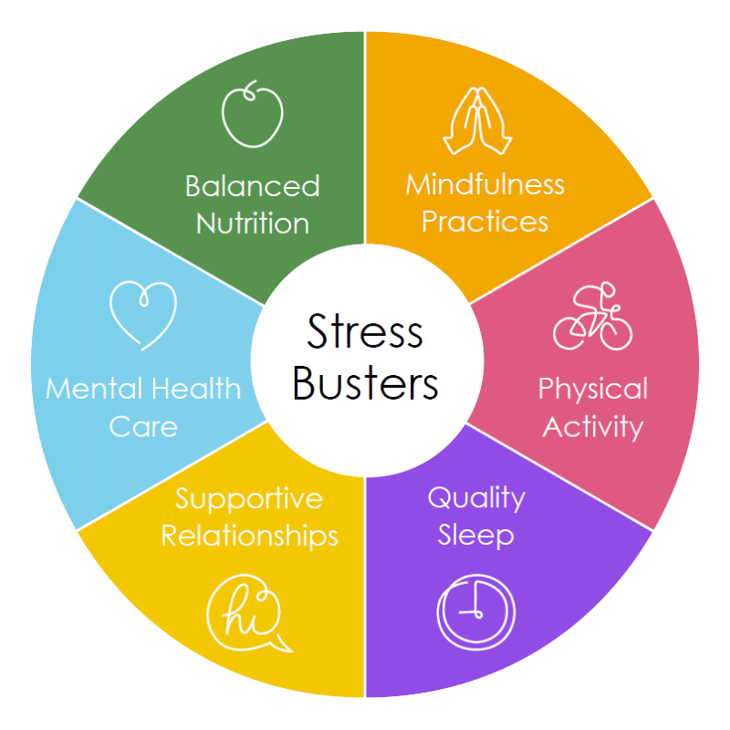 Six Stress-Busting Strategies